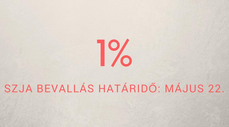 1%-kal sokat segíthettek